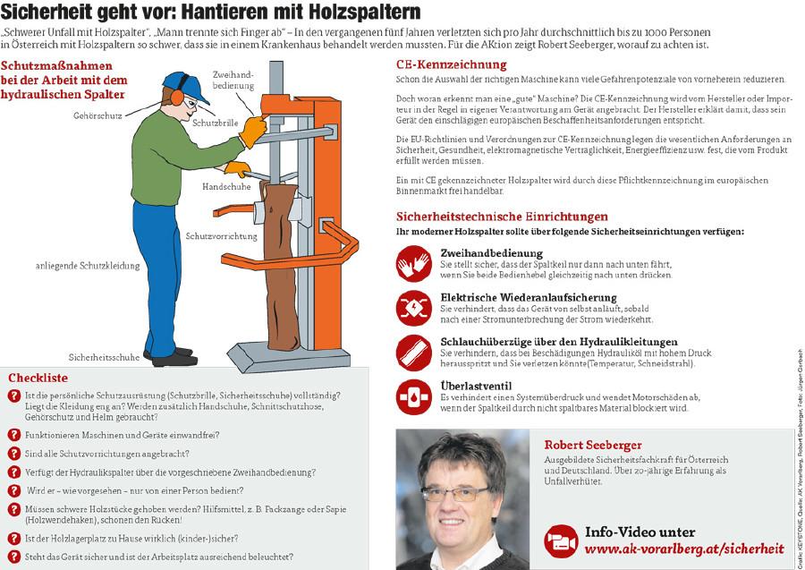 Hantieren mit Holzspaltern © Grafik: KEYSTONE, Quelle: AK Vorarlberg, Robert Seeberger, Foto: Jürgen Gorbach, AK Vorarlberg