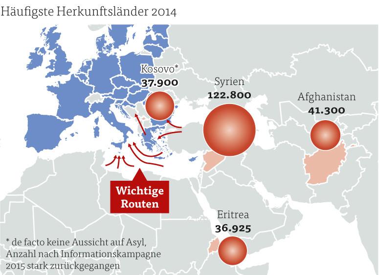 Häufigste Herkunftsländer 2014 © Quelle: Eurostat, Grafik: KEYSTONE