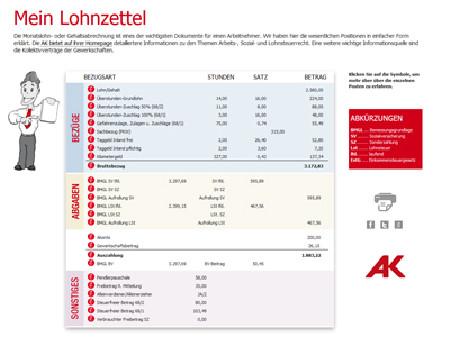 Lohnzettel lesen © AK Salzburg, AK Salzburg