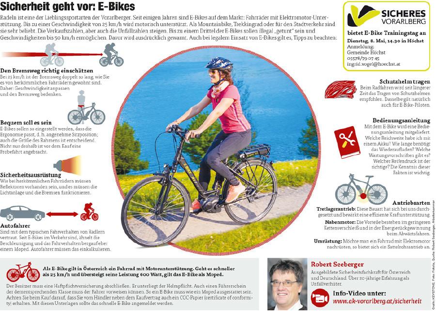 E-Bikes - Sicherheitstipps © Grafik: KEYSTONE, Foto: Fotolia, Quelle: Robert Seeberger, Arbeiterkammer, AK Vorarlberg
