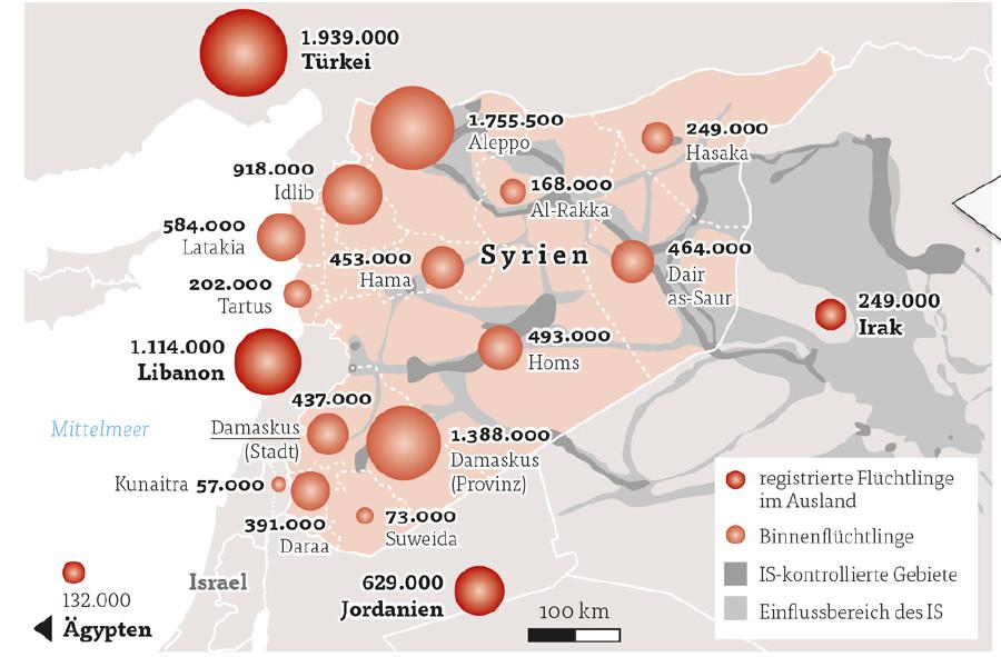Auf der Flucht vor dem syrischen Bürgerkrieg © Quelle: EU-kommission, UNICEF, APA, Grafik: KEYSTONE
